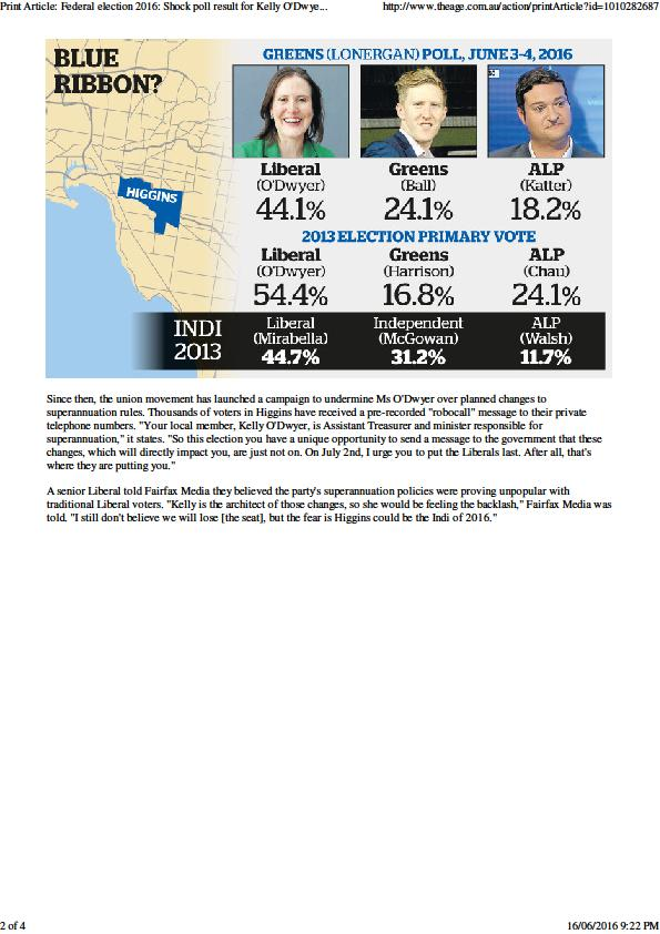 federal election 2016 - shock poll result for kelly odwyer-pg2