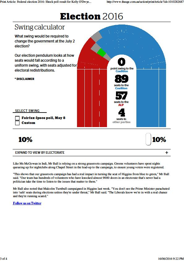 federal election 2016 - shock poll result for kelly odwyer-pg3